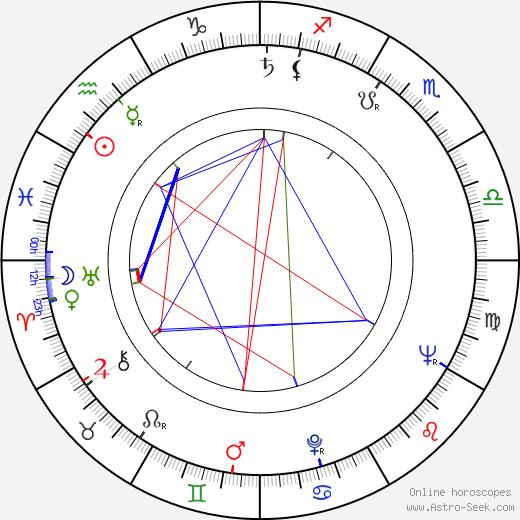 Sachio Sakai birth chart, Sachio Sakai astro natal horoscope, astrology