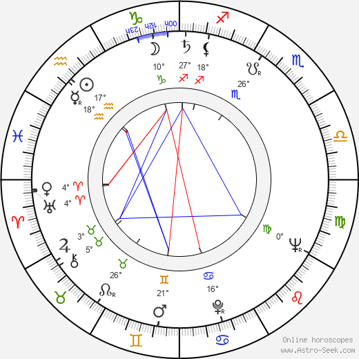 Sixten Jernberg birth chart, biography, wikipedia 2019, 2020