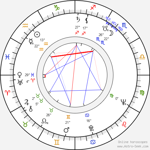 Věra Chytilová birth chart, biography, wikipedia 2017, 2018