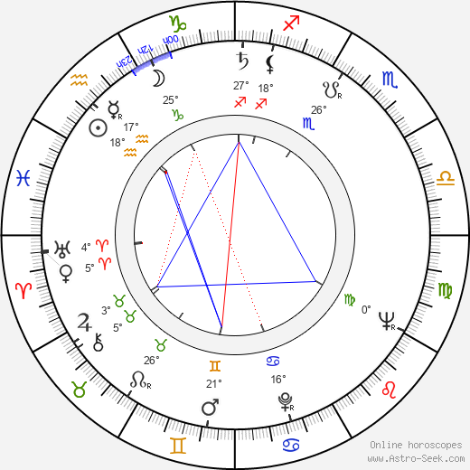 Walter F. Williams birth chart, biography, wikipedia 2020, 2021