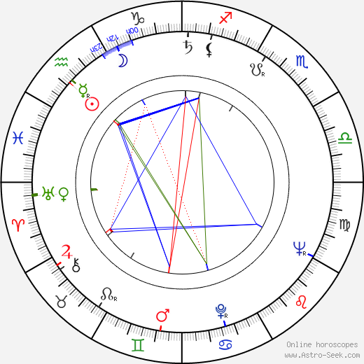 Walter F. Williams birth chart, Walter F. Williams astro natal horoscope, astrology