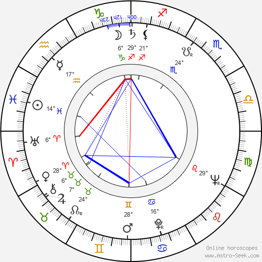 Casey Tibbs birth chart, biography, wikipedia 2019, 2020