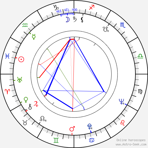 Casey Tibbs birth chart, Casey Tibbs astro natal horoscope, astrology