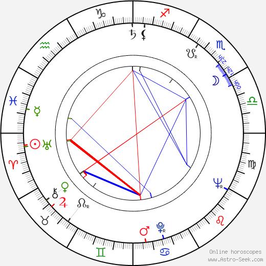 Claire Maurier tema natale, oroscopo, Claire Maurier oroscopi gratuiti, astrologia