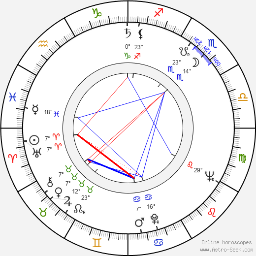 Irén Psota birth chart, biography, wikipedia 2019, 2020