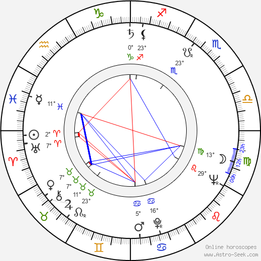 James Maxwell birth chart, biography, wikipedia 2017, 2018