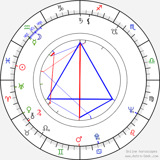 Joseph Hardy день рождения гороскоп, Joseph Hardy Натальная карта онлайн