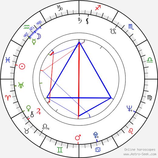Joseph Hardy astro natal birth chart, Joseph Hardy horoscope, astrology