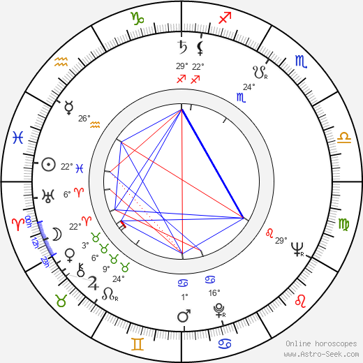 Joseph Mascolo birth chart, biography, wikipedia 2020, 2021