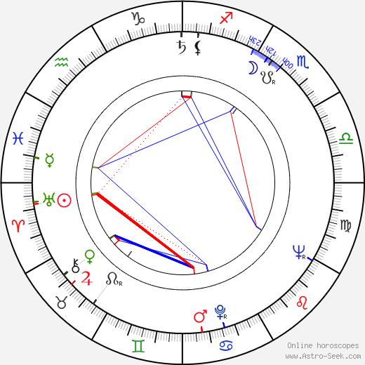 Lennart Meri birth chart, Lennart Meri astro natal horoscope, astrology