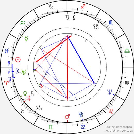 Nebile Teker birth chart, Nebile Teker astro natal horoscope, astrology