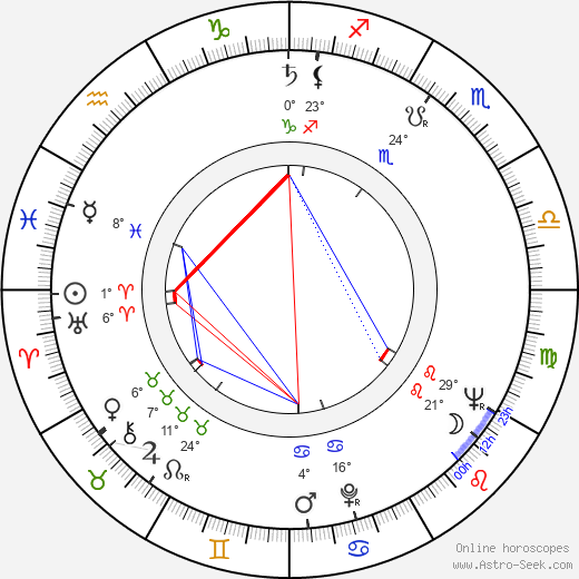 P. Ramlee birth chart, biography, wikipedia 2017, 2018