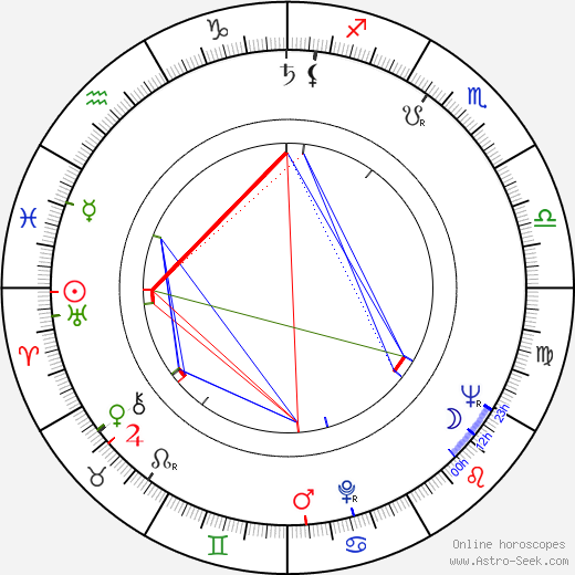 P. Ramlee astro natal birth chart, P. Ramlee horoscope, astrology