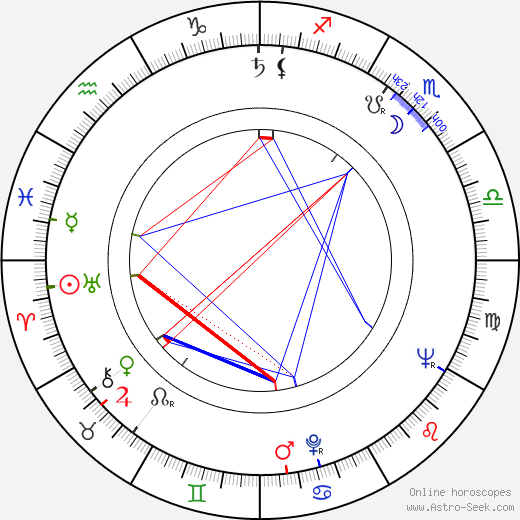 Pamela Green astro natal birth chart, Pamela Green horoscope, astrology