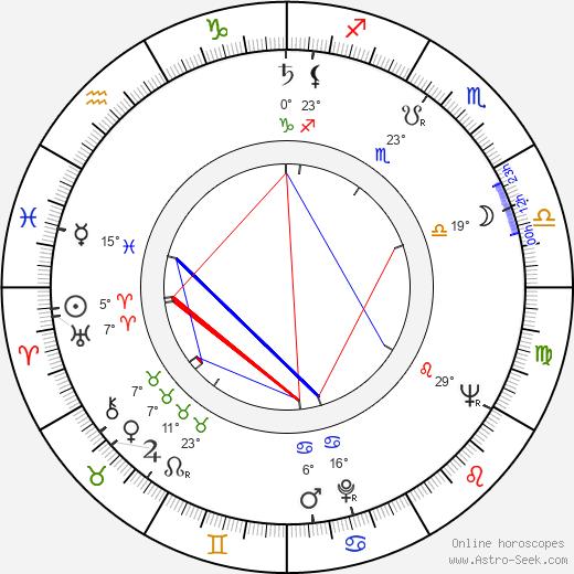 Stelvio Massi birth chart, biography, wikipedia 2020, 2021