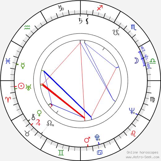 Stelvio Massi birth chart, Stelvio Massi astro natal horoscope, astrology