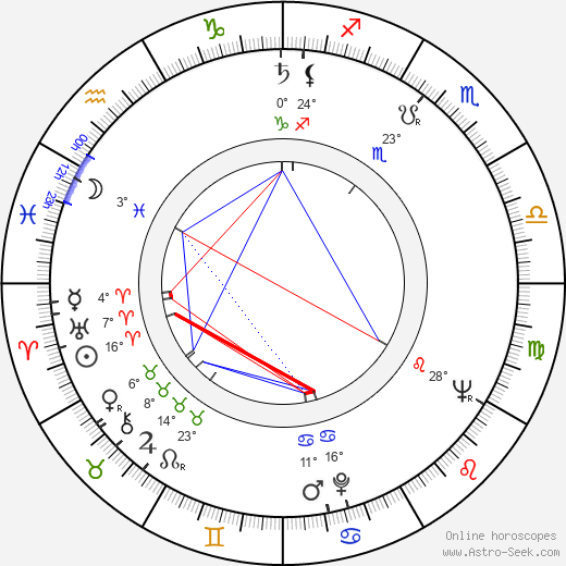 André Previn birth chart, biography, wikipedia 2019, 2020