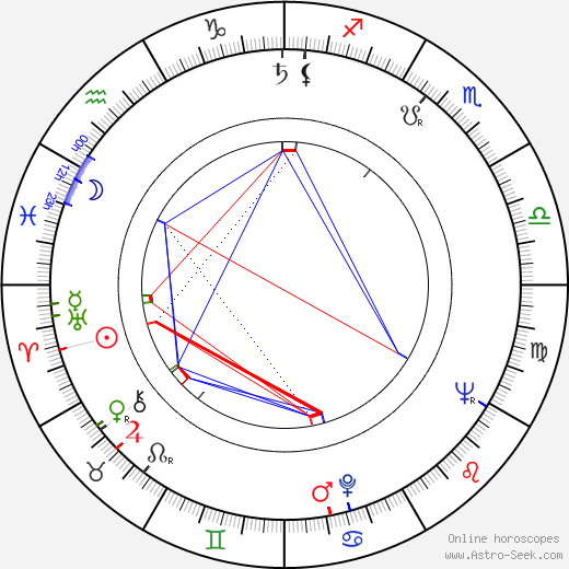 André Previn astro natal birth chart, André Previn horoscope, astrology