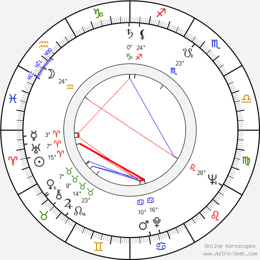 Bryan Clark birth chart, biography, wikipedia 2018, 2019