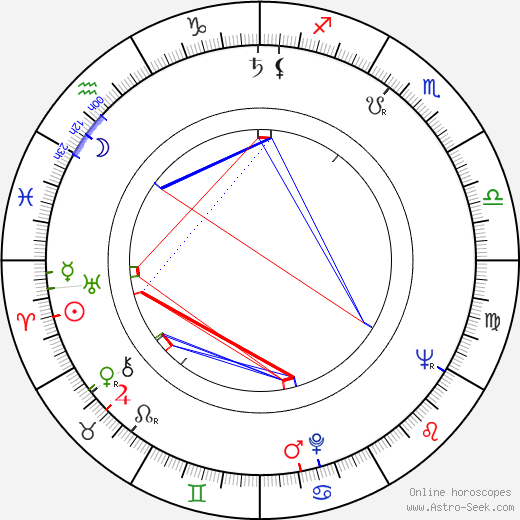 Bryan Clark astro natal birth chart, Bryan Clark horoscope, astrology
