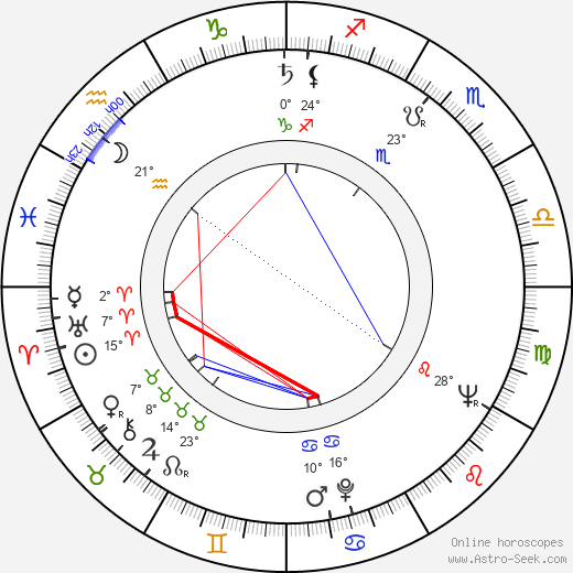Francesco Golisano birth chart, biography, wikipedia 2019, 2020