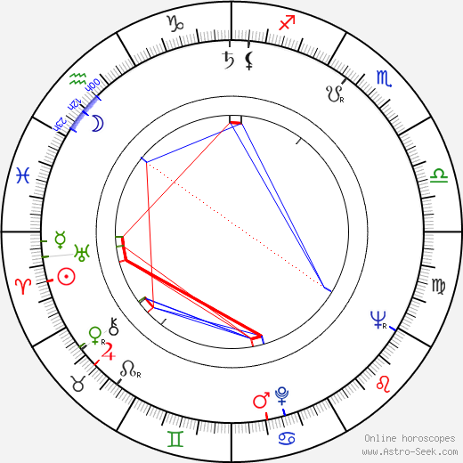 Francesco Golisano birth chart, Francesco Golisano astro natal horoscope, astrology