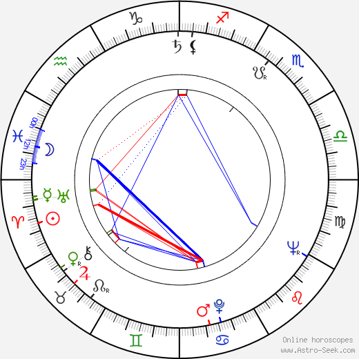 Jean-Claude Bercq birth chart, Jean-Claude Bercq astro natal horoscope, astrology