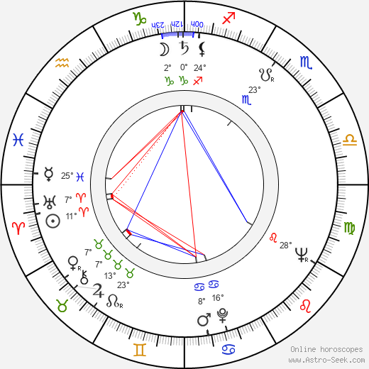 Michael O'Herlihy birth chart, biography, wikipedia 2018, 2019
