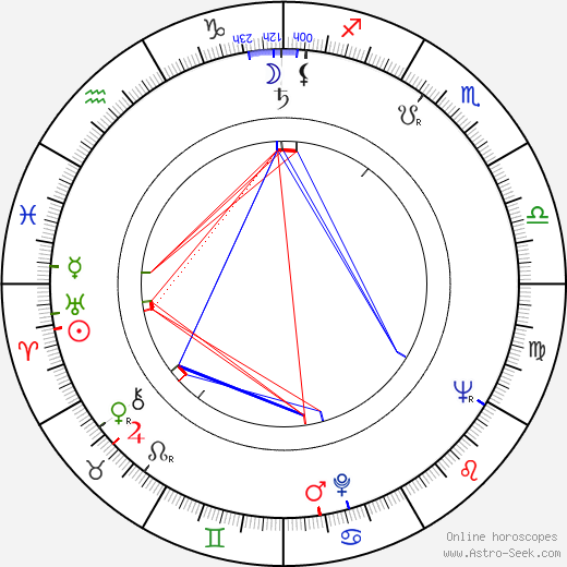 Michael O'Herlihy astro natal birth chart, Michael O'Herlihy horoscope, astrology