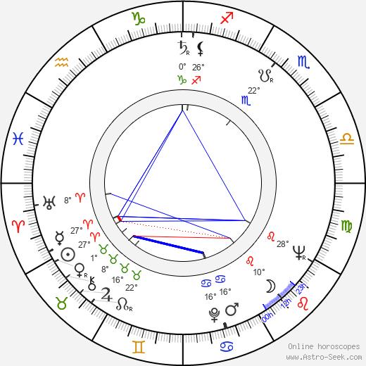 Odete Lara birth chart, biography, wikipedia 2018, 2019