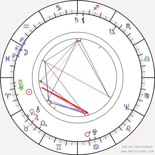 Willis Hall astro natal birth chart, Willis Hall horoscope, astrology