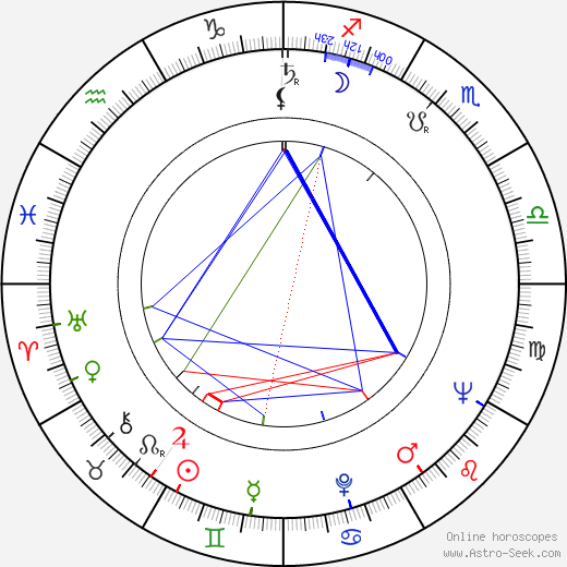 Amir Shervan astro natal birth chart, Amir Shervan horoscope, astrology