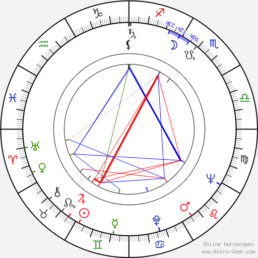 Guy Delorme astro natal birth chart, Guy Delorme horoscope, astrology