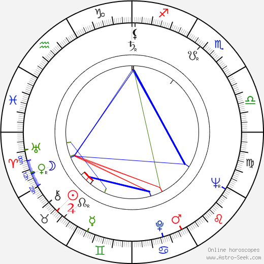 Osvaldo Dragún astro natal birth chart, Osvaldo Dragún horoscope, astrology