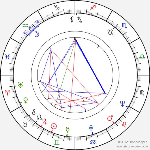 Tuulikki Schreck tema natale, oroscopo, Tuulikki Schreck oroscopi gratuiti, astrologia