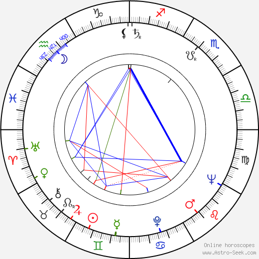 Tuulikki Schreck birth chart, Tuulikki Schreck astro natal horoscope, astrology