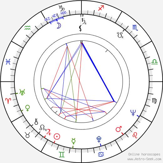 William Kelley tema natale, oroscopo, William Kelley oroscopi gratuiti, astrologia