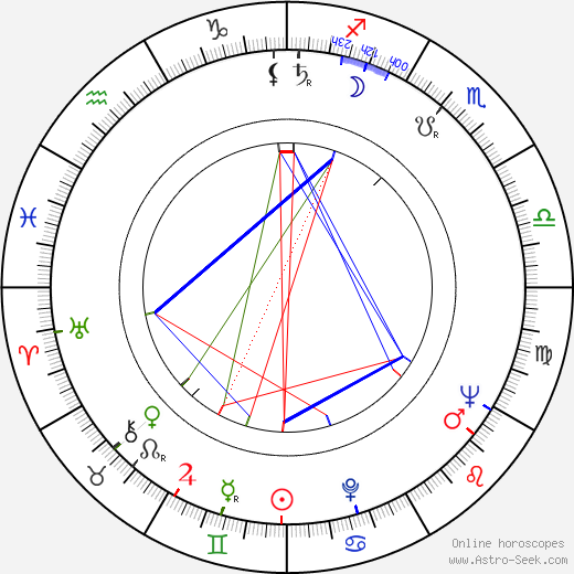 André Rouyer astro natal birth chart, André Rouyer horoscope, astrology