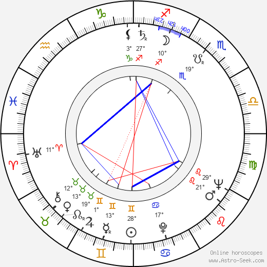 Bonnie Bartlett birth chart, biography, wikipedia 2019, 2020