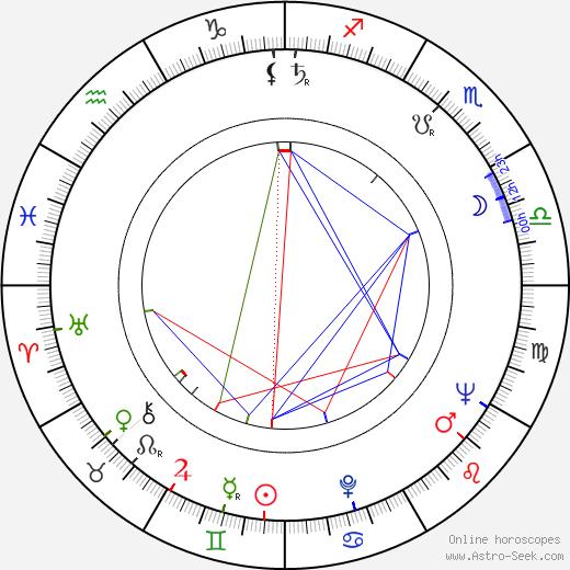Chris Paischeff tema natale, oroscopo, Chris Paischeff oroscopi gratuiti, astrologia