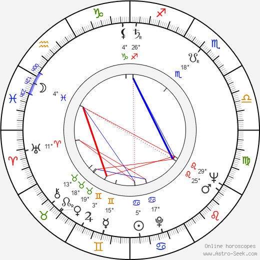 Donyo Donev birth chart, biography, wikipedia 2017, 2018