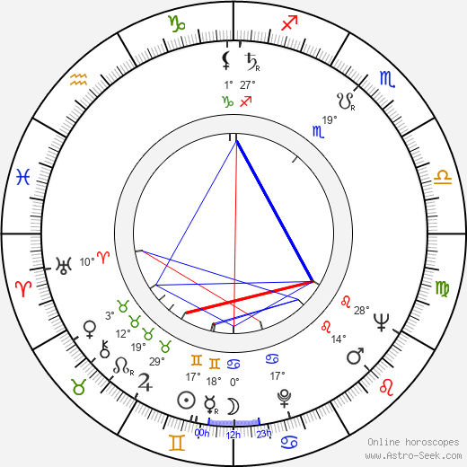 Gastone Moschin birth chart, biography, wikipedia 2018, 2019