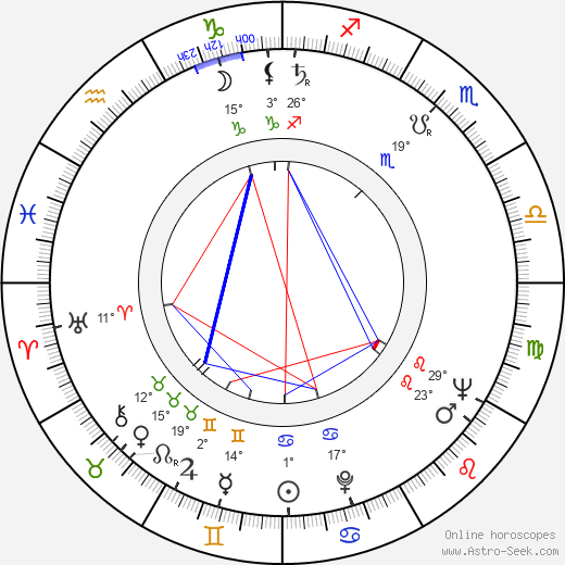 June Carter Cash birth chart, biography, wikipedia 2018, 2019