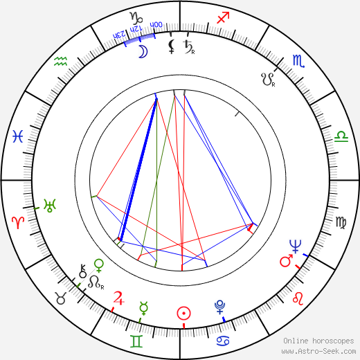 June Carter Cash astro natal birth chart, June Carter Cash horoscope, astrology