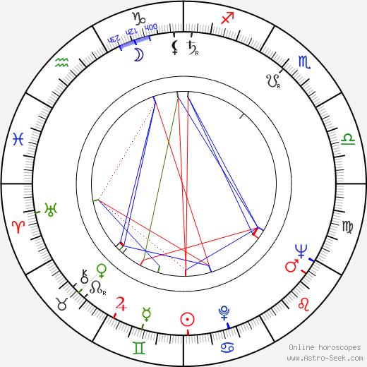 Leigh Snowden день рождения гороскоп, Leigh Snowden Натальная карта онлайн