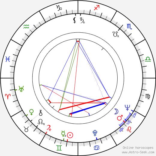 Lennie Niehaus birth chart, Lennie Niehaus astro natal horoscope, astrology