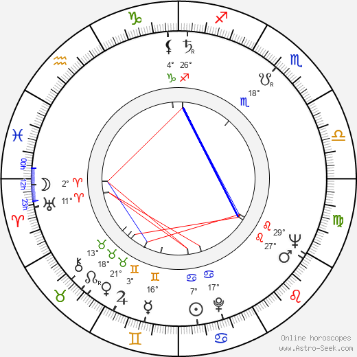 Pat Crawford Brown birth chart, biography, wikipedia 2019, 2020