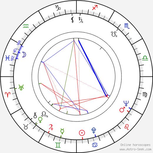 Peter Maas astro natal birth chart, Peter Maas horoscope, astrology