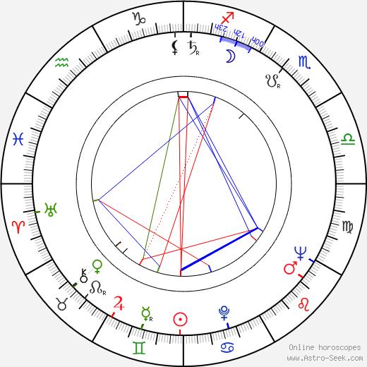 Stina Svensson день рождения гороскоп, Stina Svensson Натальная карта онлайн