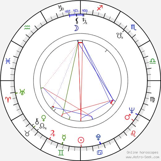 Vivien Merchant tema natale, oroscopo, Vivien Merchant oroscopi gratuiti, astrologia